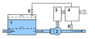 Системы автоматизации водонапорных башень с защитой от гидроударов схемы